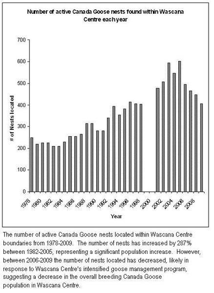 canada goose colour chart